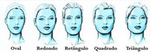 tipos de rosto, nariz, dr Marco Longo, rinoplastia, cirurgia plastia, nariz ideal, cirurgia de nariz, beleza