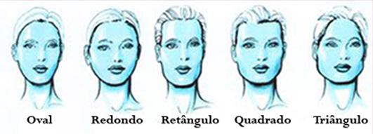 dd2757b0f0455 Qual o melhor nariz para cada tipo de rosto  - Dr. Marco Longo